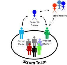 scrum2